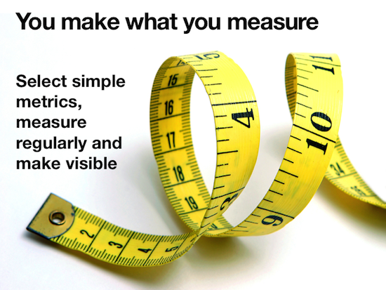 You Make What You Measure